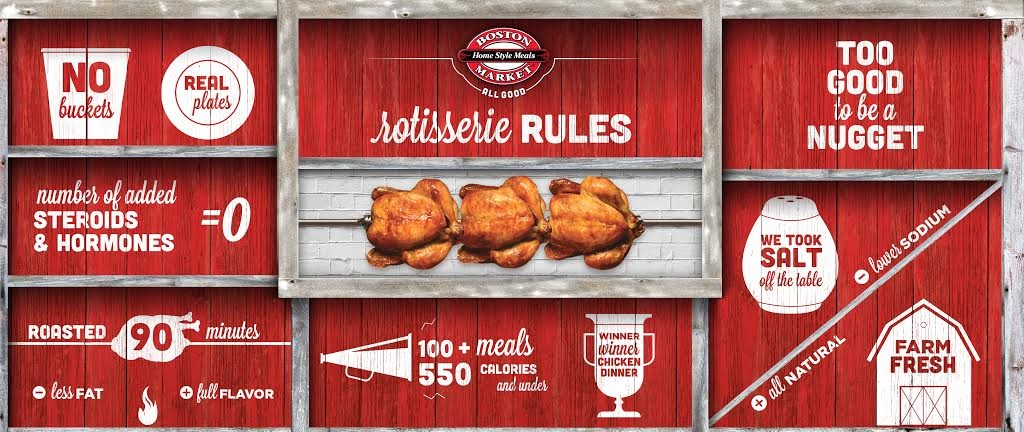 National Rotisserie Chicken Day With Boston Market